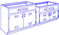 Chemical Storage Laboratory Cabinets - Lab Casework