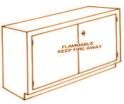 Flammable Storage Cabinets - Lab Casework