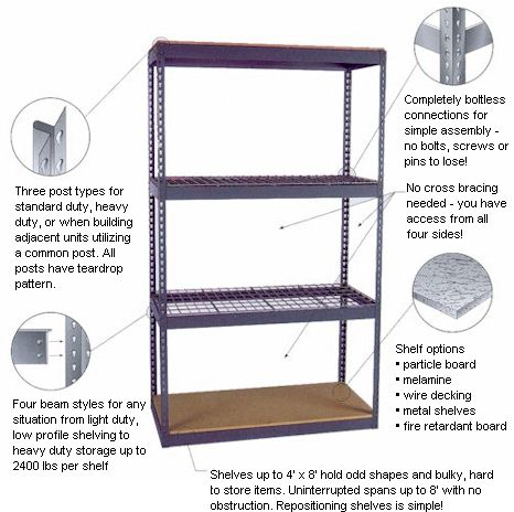Image Result For Boltless Shelving Parts